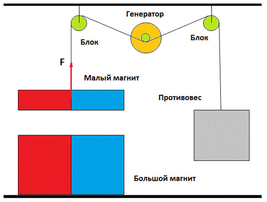 """"""",""""vitanar.narod.ru"""