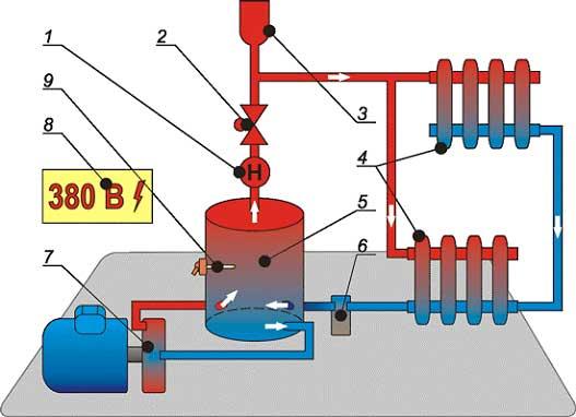 схема системы отопления дома - Схемы.