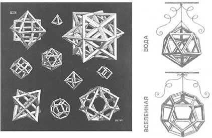 b7d2c16a8890 Вглядитесь повнимательнее в эту древнейшую игральную кость. К каждой  вершине сбегаются пять треугольников, свободные стороны которых образуют  уже знакомый ...